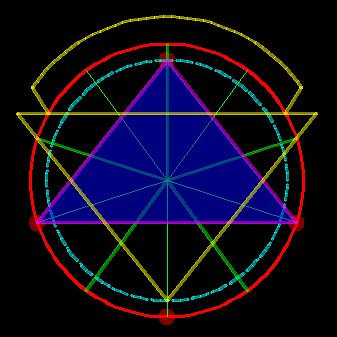 Anel atlante e a geometria