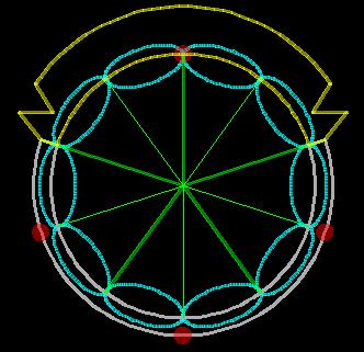 Anel atlantis-elipses