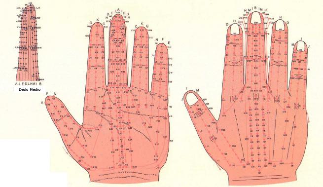 AnelAtlante-meridiano-dos-dedos