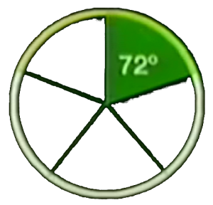Pentagono72
